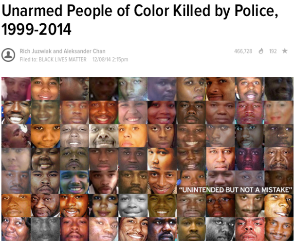 Documenting Black Deaths at Police Hands 1999-2014