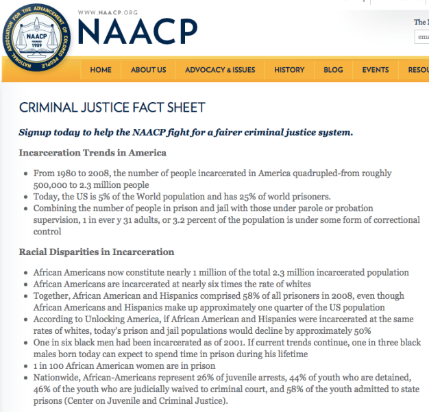 NAACP-facts.png