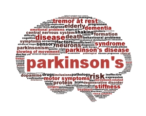 parkinsons-collage