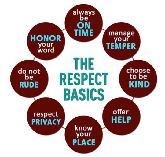 The RESPECT Basics.jpg