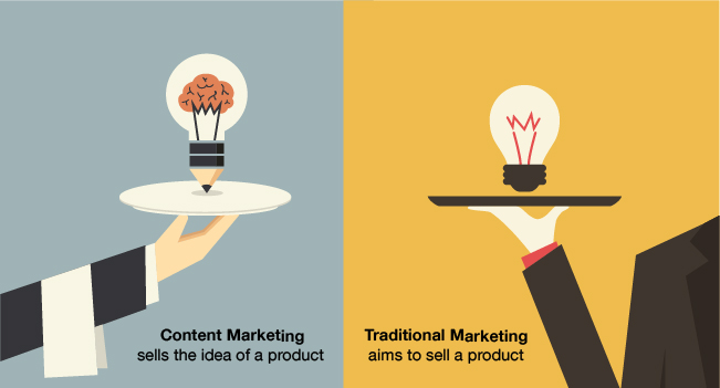 content-and-marketing